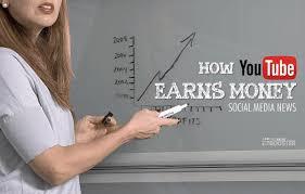 3 8 - 第一个月赚了$2000 Youtube创业实战分享