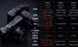 1574194950 fushi222 scaled - 富士X-Pro3相机:把数码无反玩出胶片机感觉