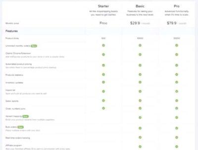 s6 e1588613401847 - 美国开网店攻略:Shopify开店11个步骤 教你0库存赚钱