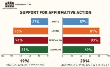 哈佛博士:面对Aca-5,我们亚裔应该怎么办?