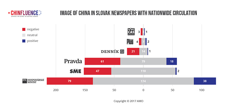 03_Image-of-China-in-Slovak-newspapers-with-nationwide-circulation-01_785px.jpg