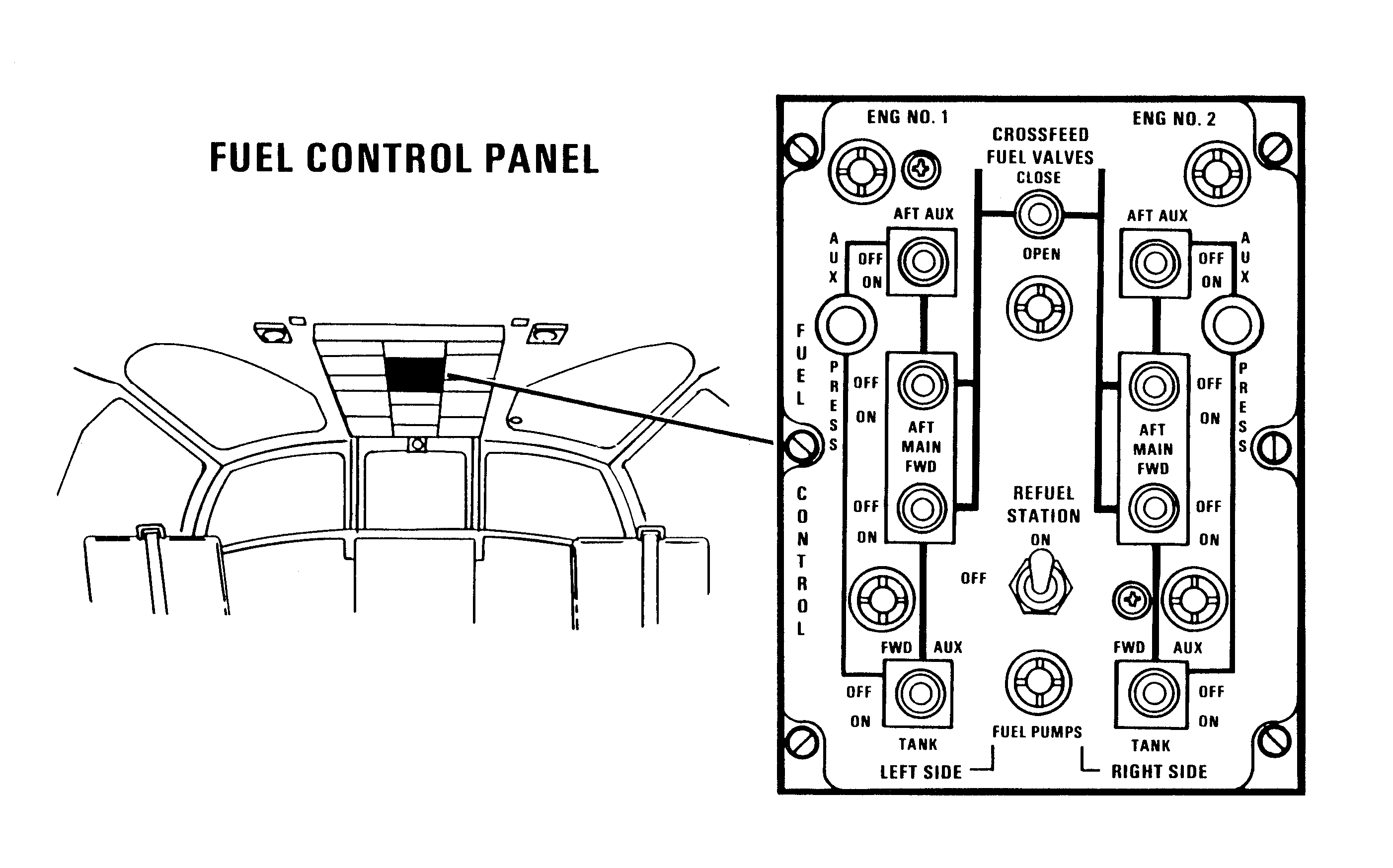Security System Panel Wiring