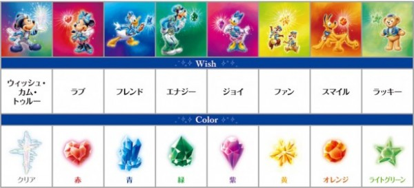 tokyo wishes