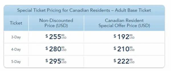 2016-09-18-08_25_51-canadian-residents-save-up-to-25-_-disneyland-resort
