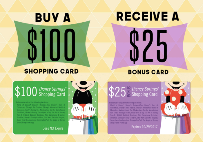 Shopping Card Promotion