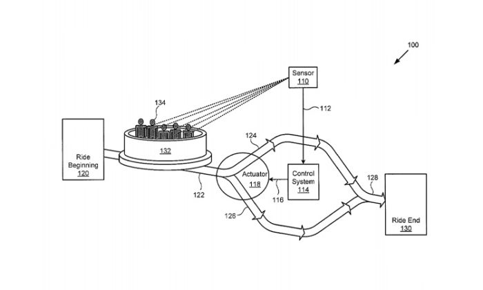 New Patents Could Effect Ride Paths at Disney World Depending On Your Mood 2