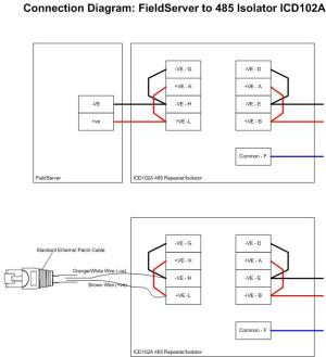 FieldServer 485 Connection Diagram to Isolator ICD102A