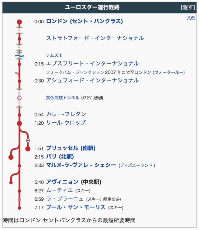 ウィキペディアより引用