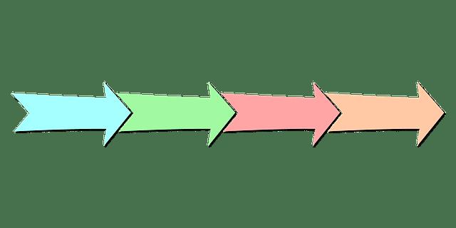 プロセスを表す矢印