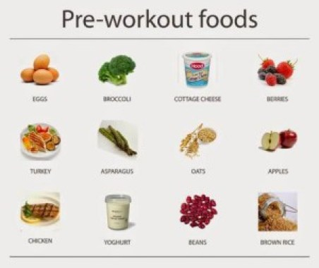 proyectofit2014-que-comer-antes-despues-entre-L-V9PtQM