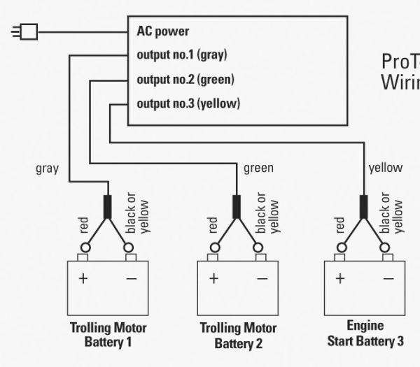 Powerflex 753 Wiring Diagram on powerflex 755 wiring diagrams