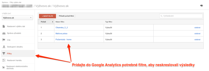 Filtre v Google Analytics