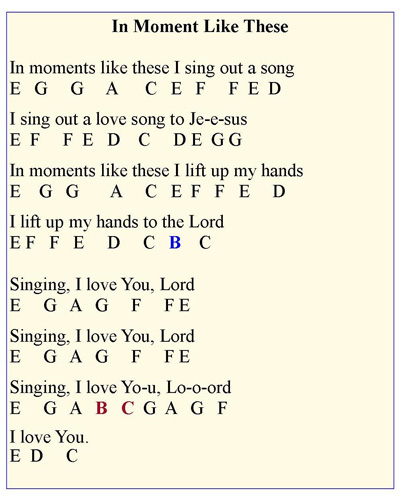 Easy Piano Letter Notes