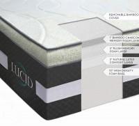 Multi Layered Lucid 16 Medium To Thick Mattress