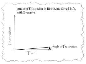 Frustration in Finding Things Later is Reduced with Evernote