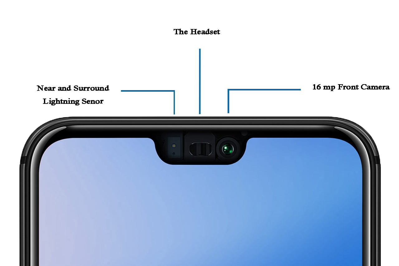 Huawei nova 3e (ANE-L21) | Choose Your Mobile