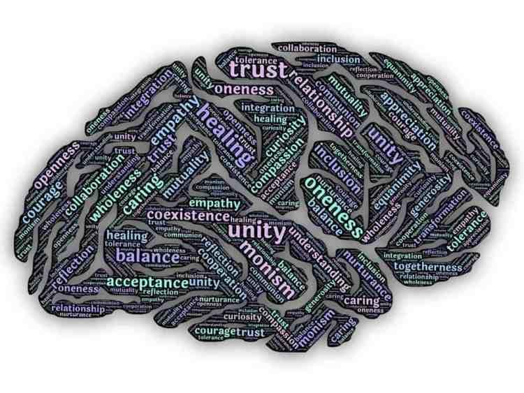 Developing a Positive Mindset