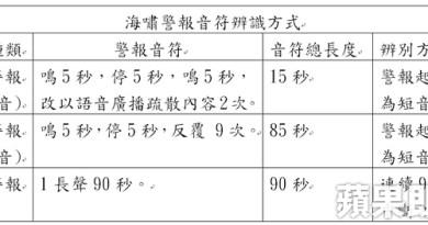 2015-09-20 Tsunami Alarm