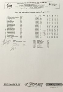 Junior-Ladies-Result-Short-Program