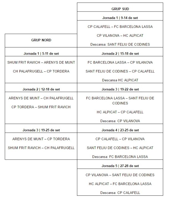 2016_2017_CHPSF_Copa_Panades