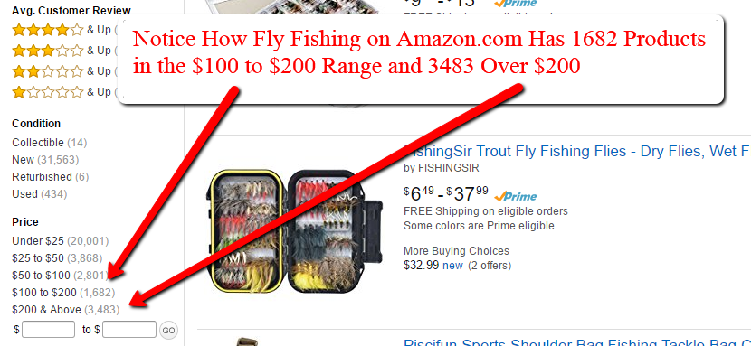 Fly Fishing Niche On Amazon Total Products