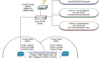 DISH Network Hopper DHCP Issue • Chris Colotti's Blog