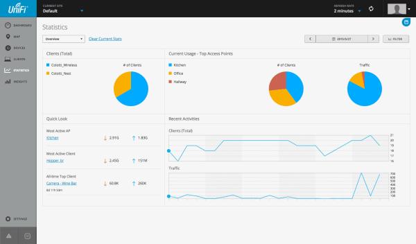 Unifi_Stats