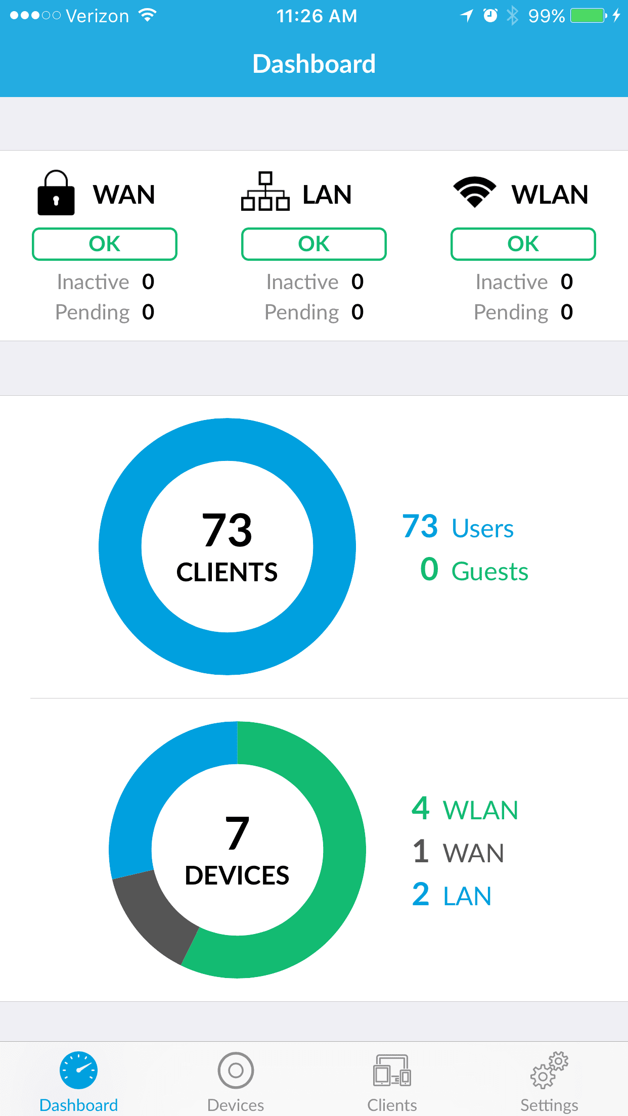 Ubiquiti Unifi iOS Controller App Review • Chris Colotti's Blog