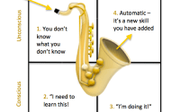 The Saxophone of Success