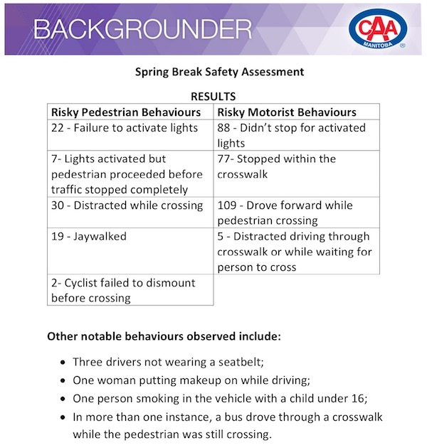 CAA Crosswalk Assessment