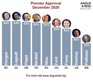 December Premier Approval