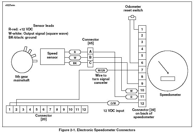 wiring diagram 2001 harley davidson sportster  u2013 powerking co