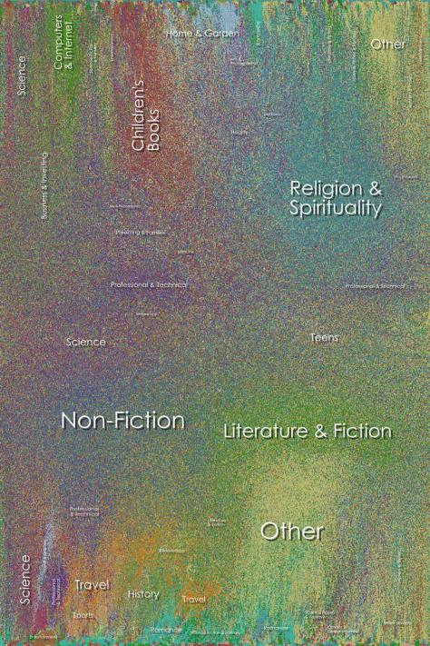 Amazon book map by Chris Harrison
