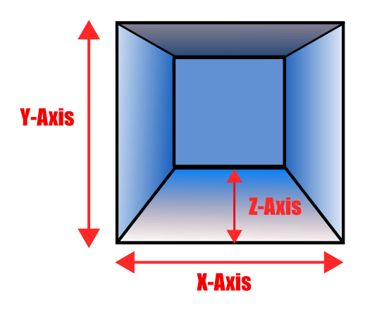 how to make a y axis break in prism