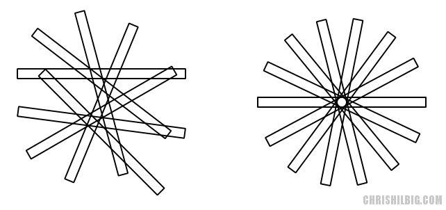 On the left, an object rotated solely using rotation. On the right, the same object rotated and using -100 in both the Shift X Per column and Shift Y Per row inside the Shift tab