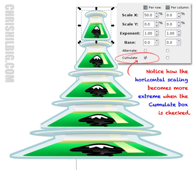 Notice how the  horizontal scaling  becomes more  extreme when the  Cumulate box  is checked.