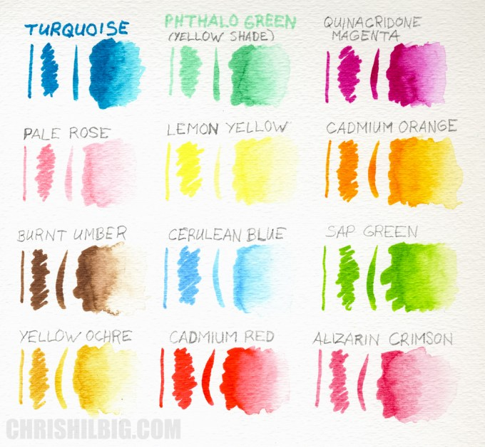 A scanned color sample of the W&S watercolour markers that I own.