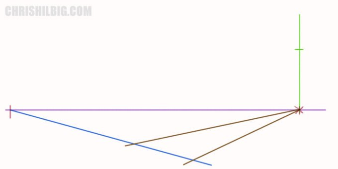 Add convergence lines to determine length of ramp.
