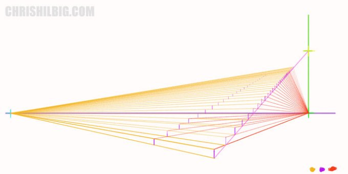 draw the rest of your stair steps