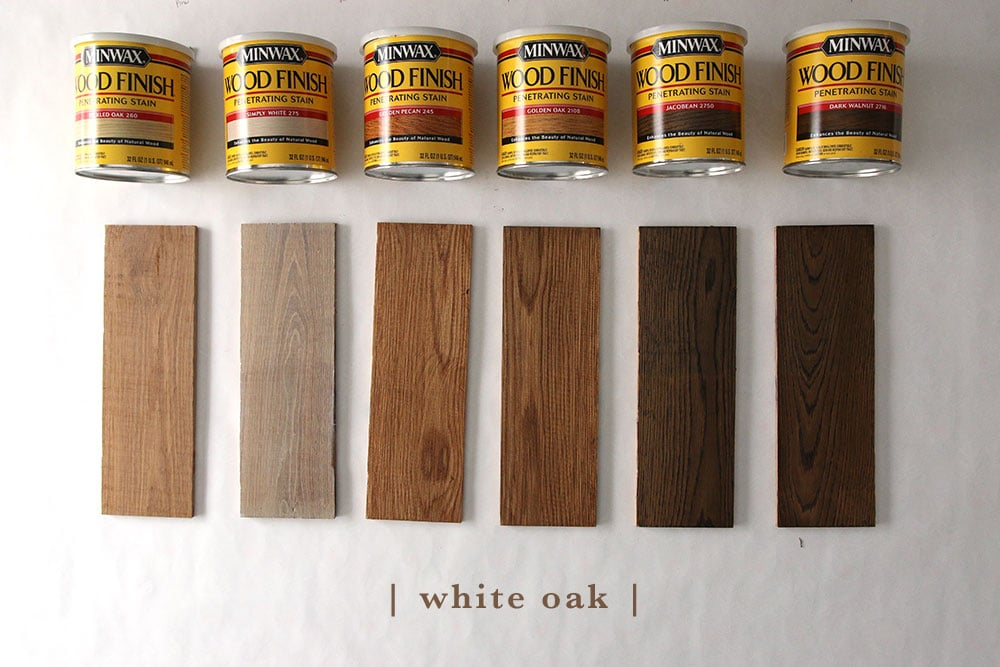 How To Build And Stain A New Diy Wood Tabletop Minwax
