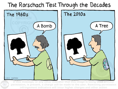 rorschach test nuclear bomb cartoon