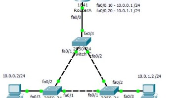Verify config and connectivity using ping, traceroute, and