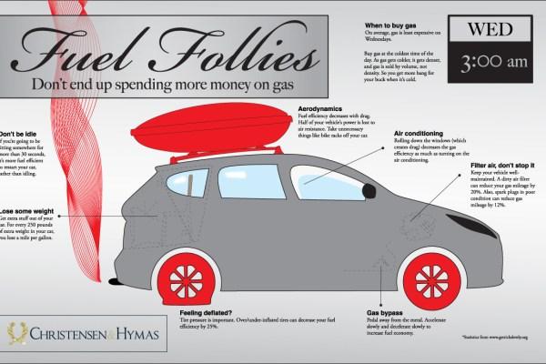 Fuel Follies
