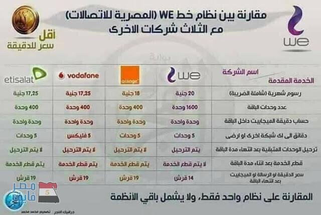 تعرف علي أقوي مقارنة بين نظام خطوط شبكة We وباقي شركات