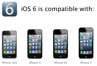 ios6_iPhoneCompatibility