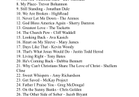 June 2017 Christian Country News Top 40