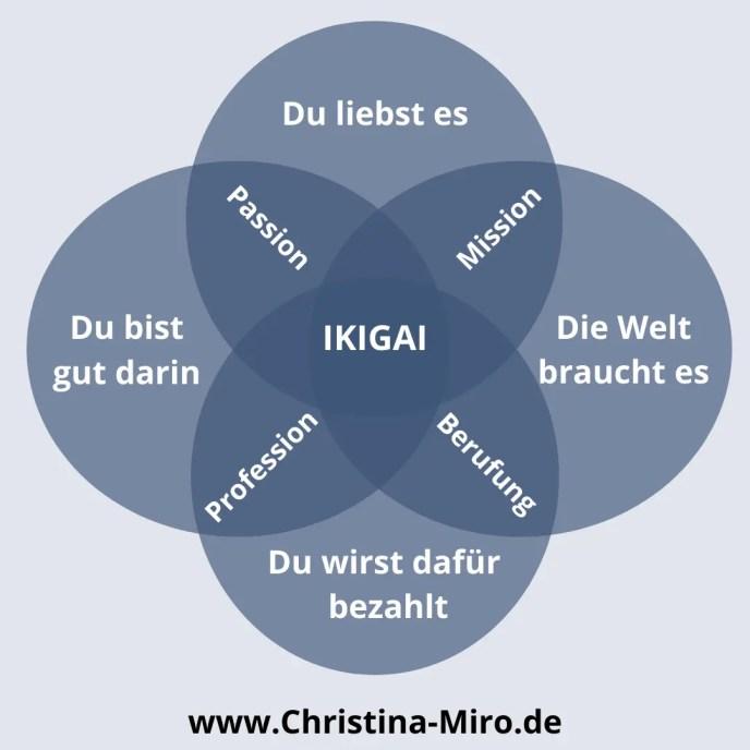 Ikigai-Coaching - Christina Miro