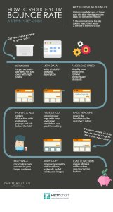 reduce bounce rate infographic
