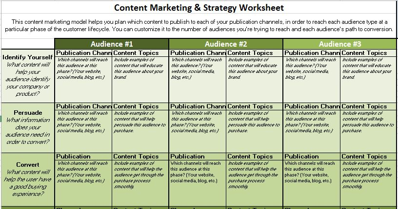 Free Content Marketing Templates To Save You Hours Of Work - Social media content strategy template