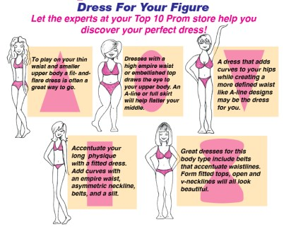 An illustrated guide to finding the perfect plus size prom dresses, courtesy of Vermont and New Hampshire's Christine's Bridal & Prom.